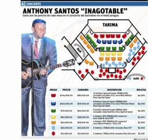 CONCIERTO-ANTHONY-SANTOS
